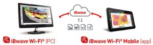 ibwave-graphic